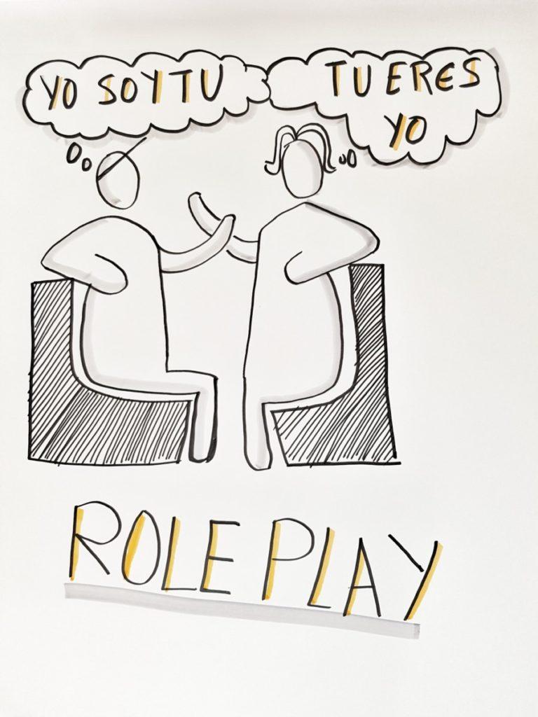 Role Play Retrospective
